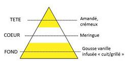 macaronille eliquide pyramide